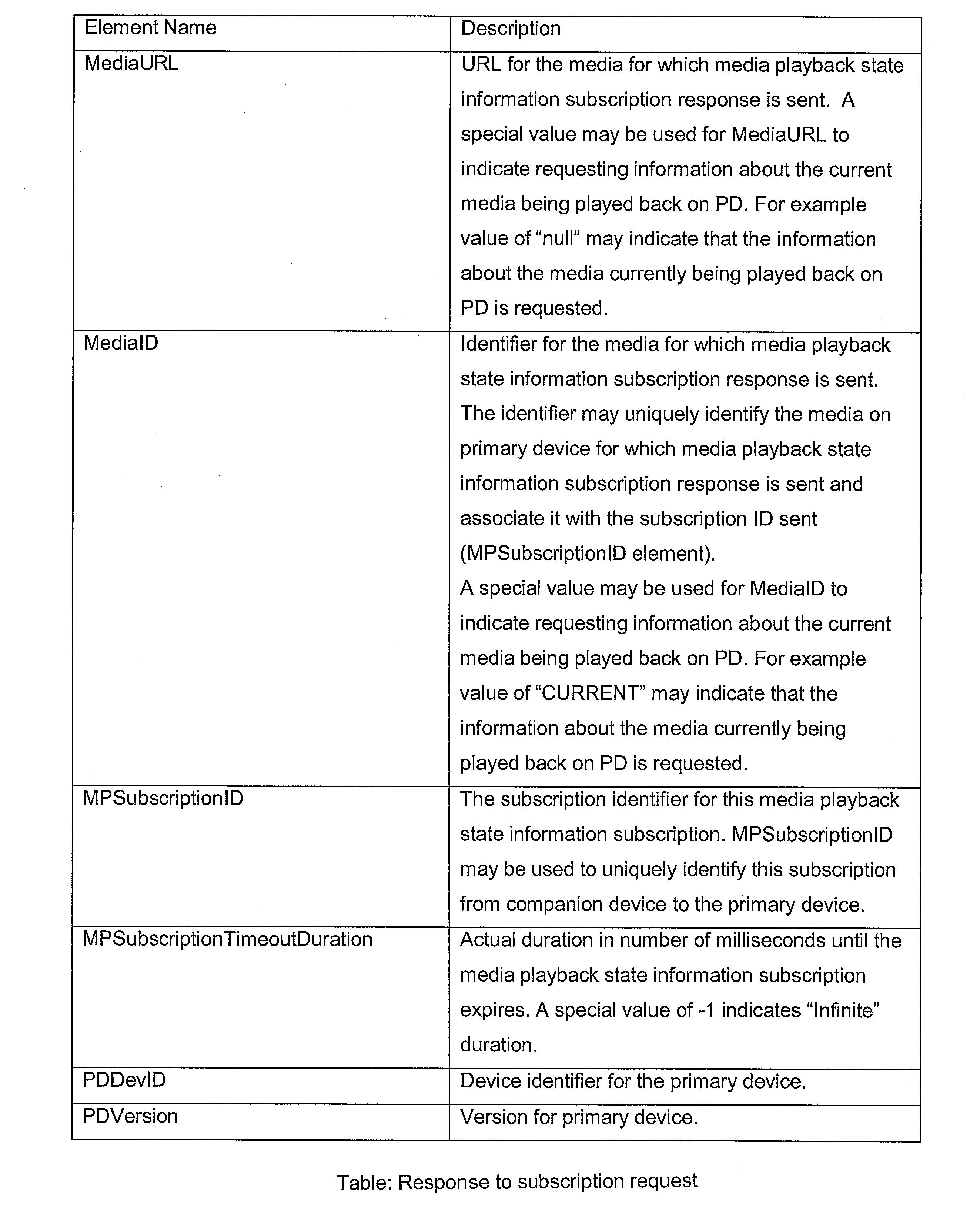 Figure JPOXMLDOC01-appb-I000037