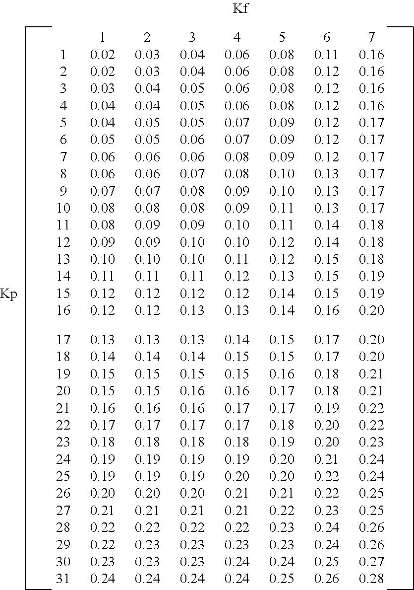 Figure US08284870-20121009-C00004