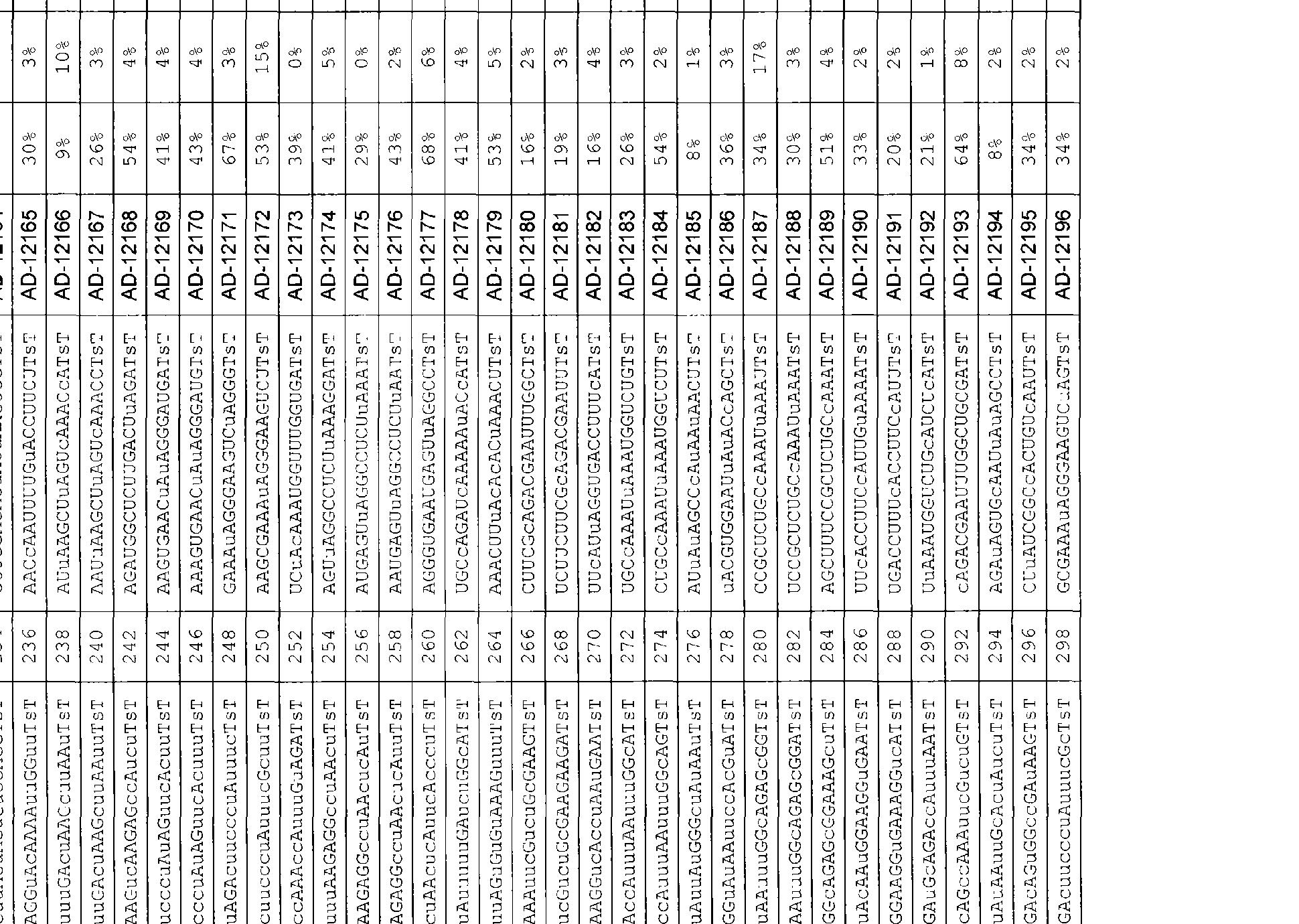 Figure CN101448849BD00491