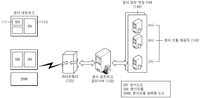 Figure R1020070132597