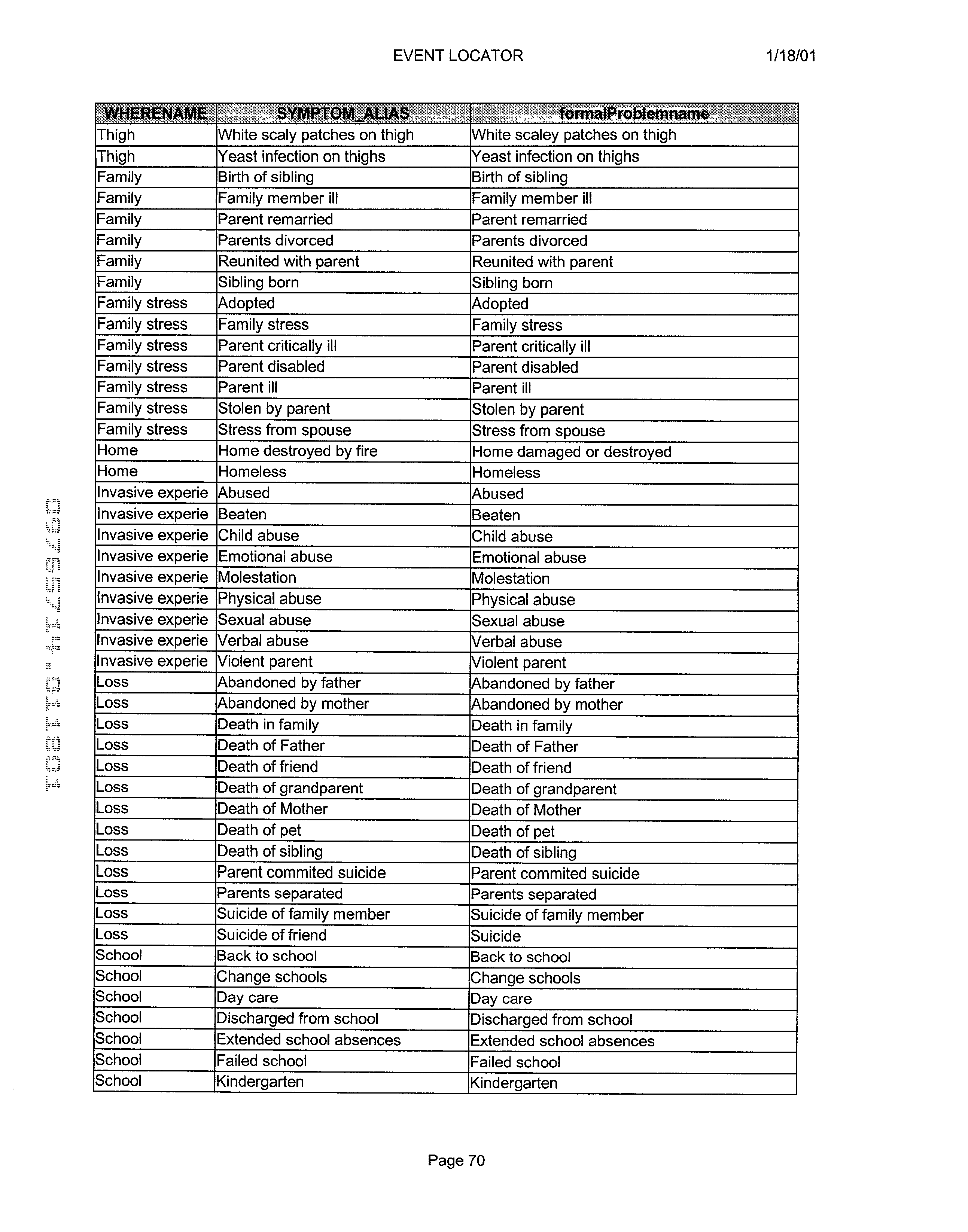 Figure US20030061072A1-20030327-P00071