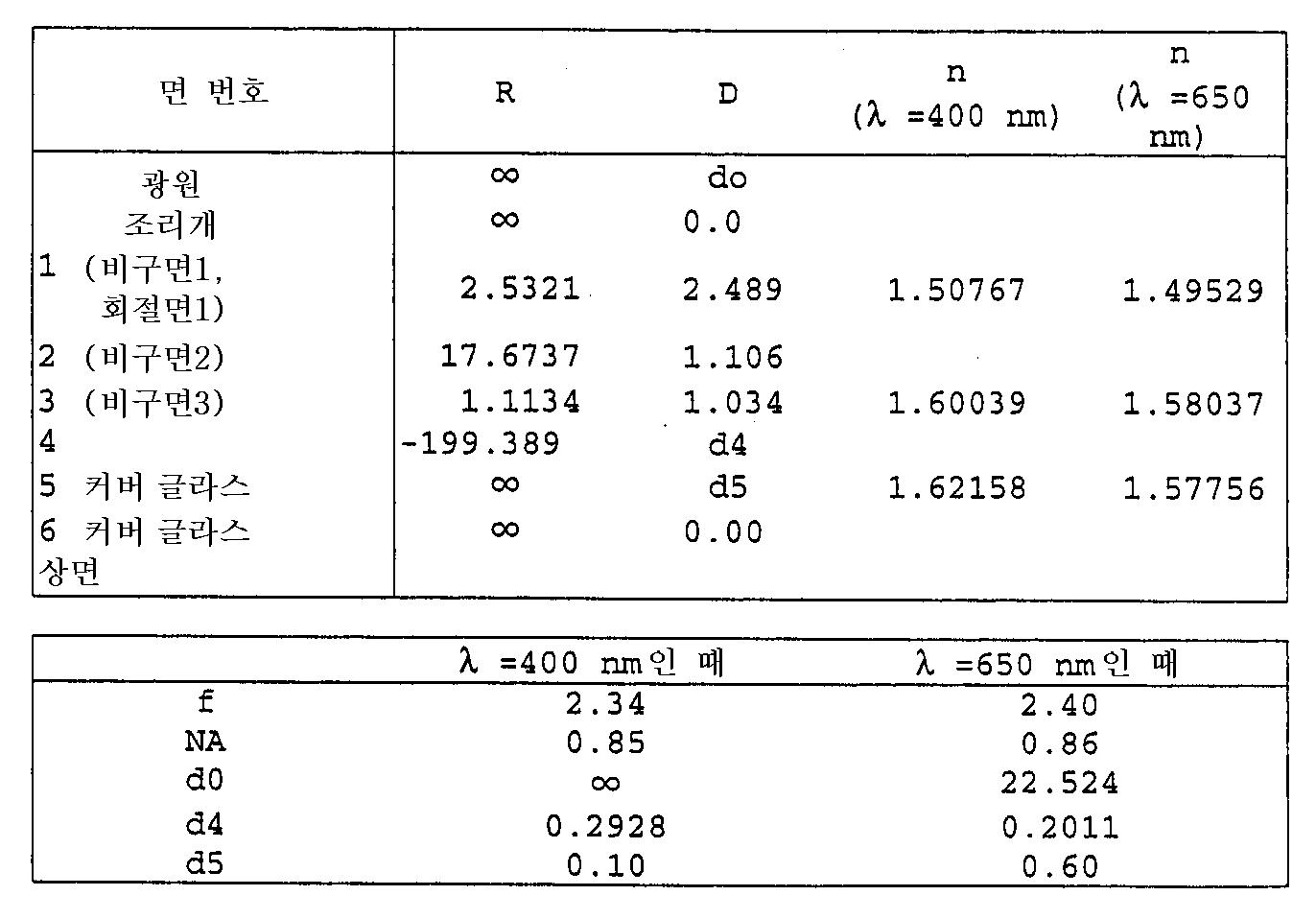 Figure 112000024247946-pat00025