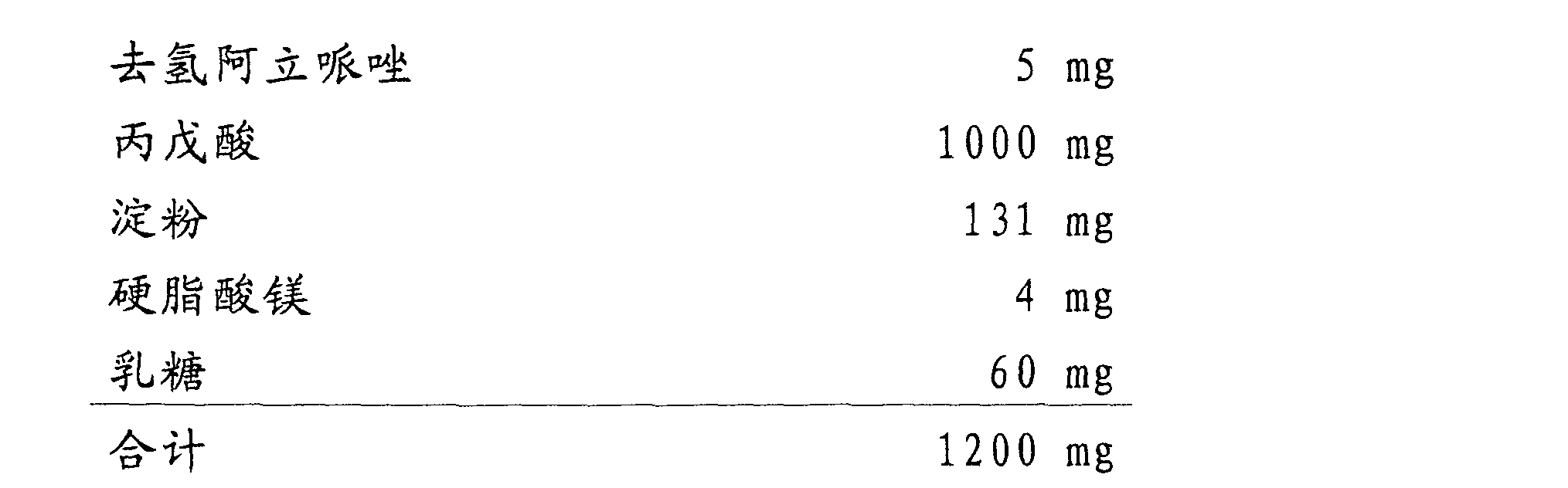 Figure CN102172402AD00233