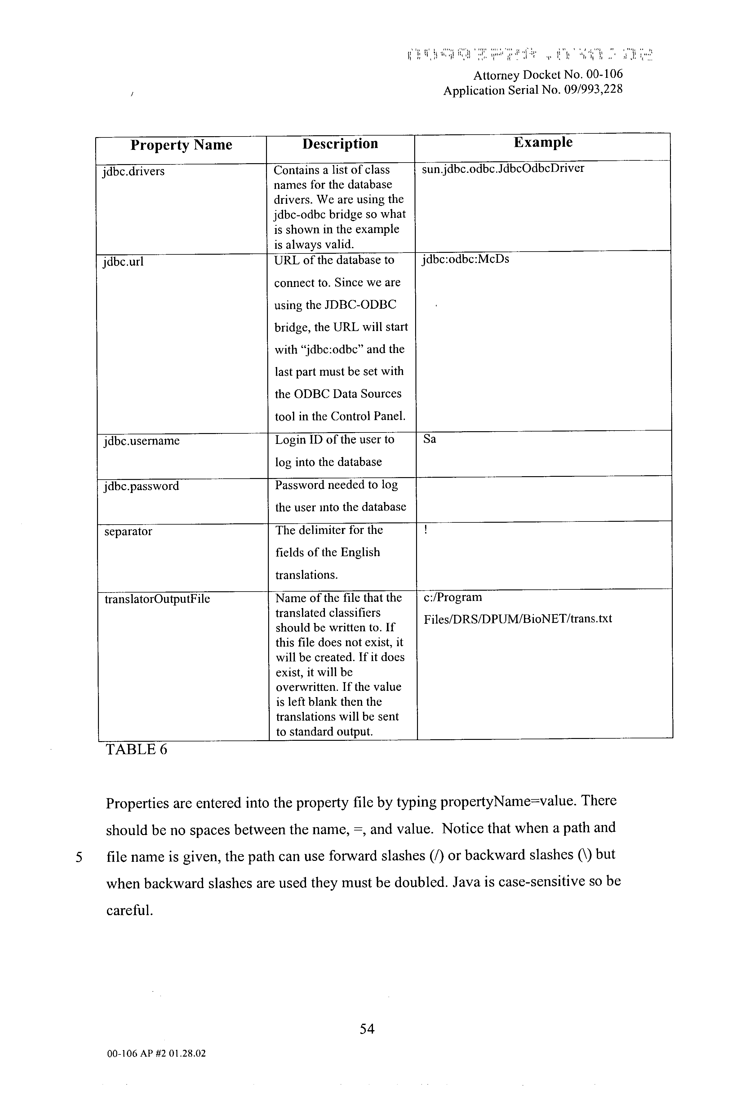 US20030083936A1 - Method and apparatus for dynamic rule and