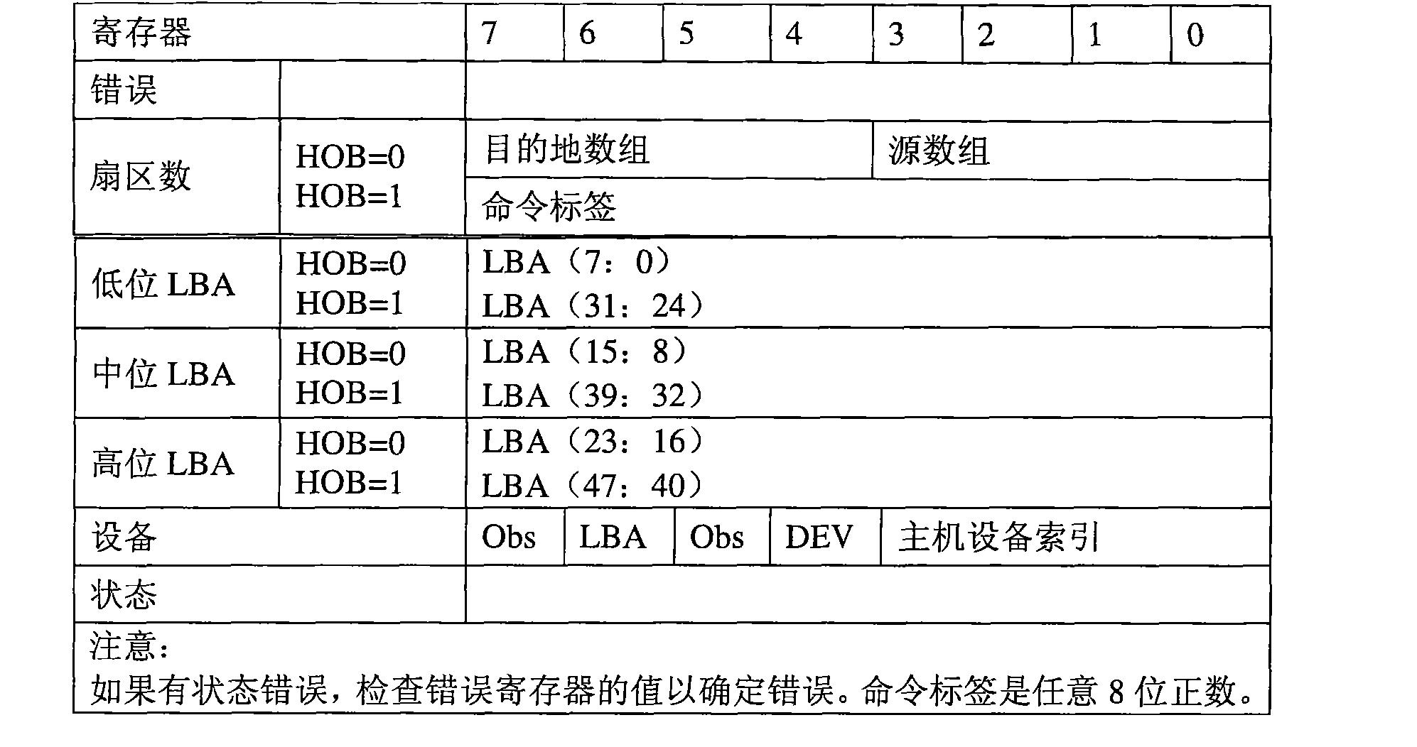 Figure CN101305334BD00092