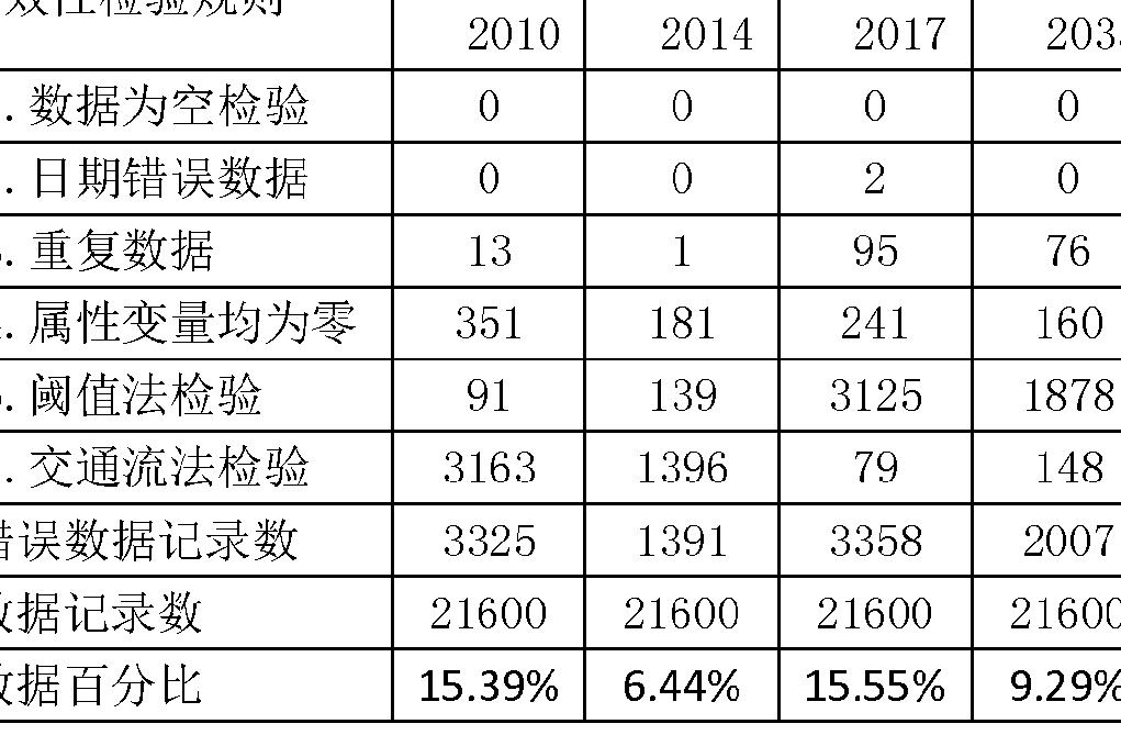 Figure CN102800197AD00161