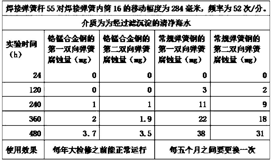 Figure CN104832379AD00132
