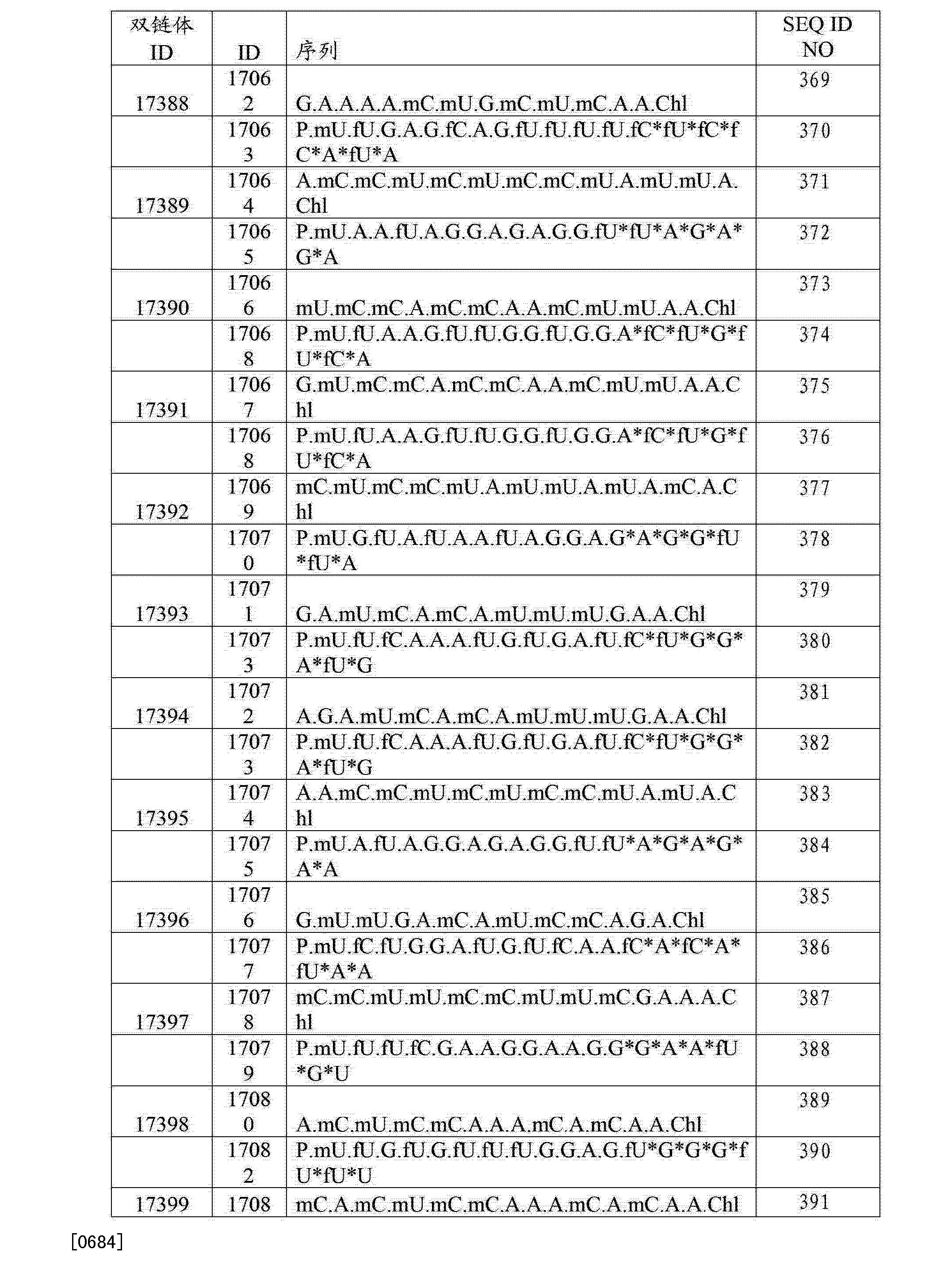 Figure CN103108642BD01011