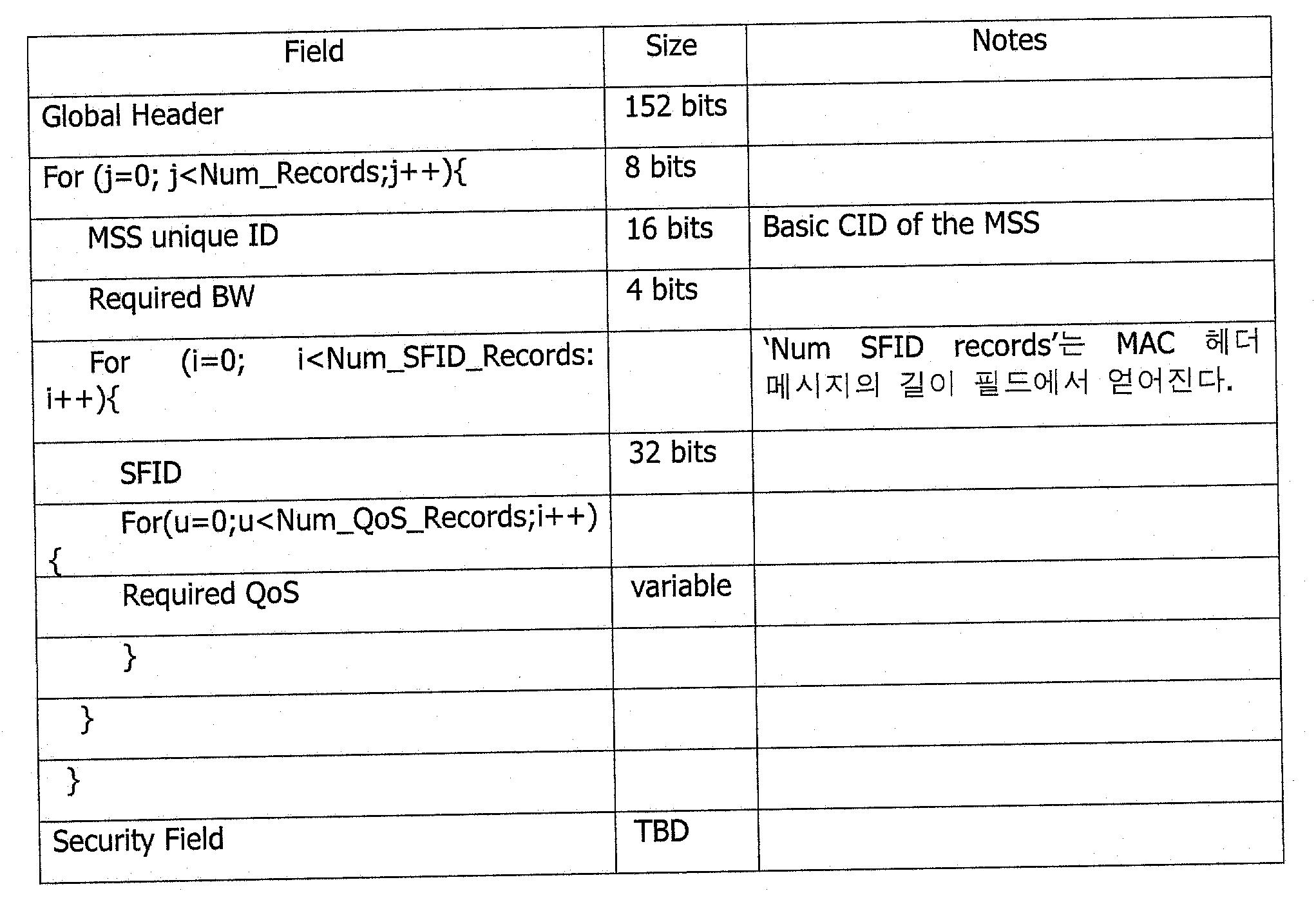 Figure 112005001406505-PAT00002