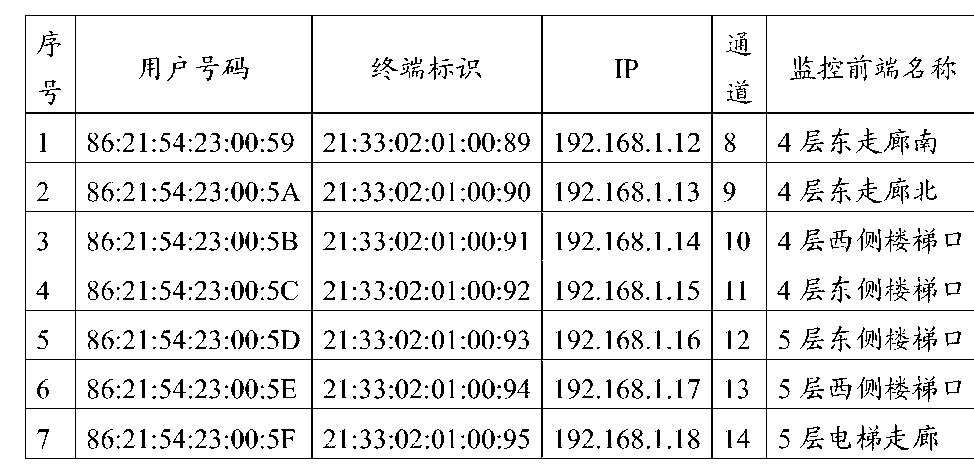Figure CN103686072BD00141