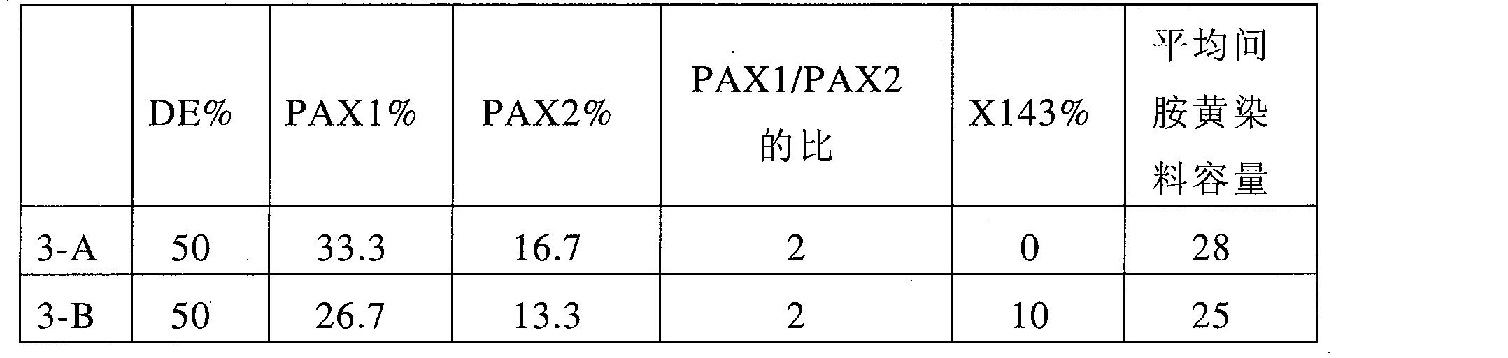 Figure CN101903296BD00111