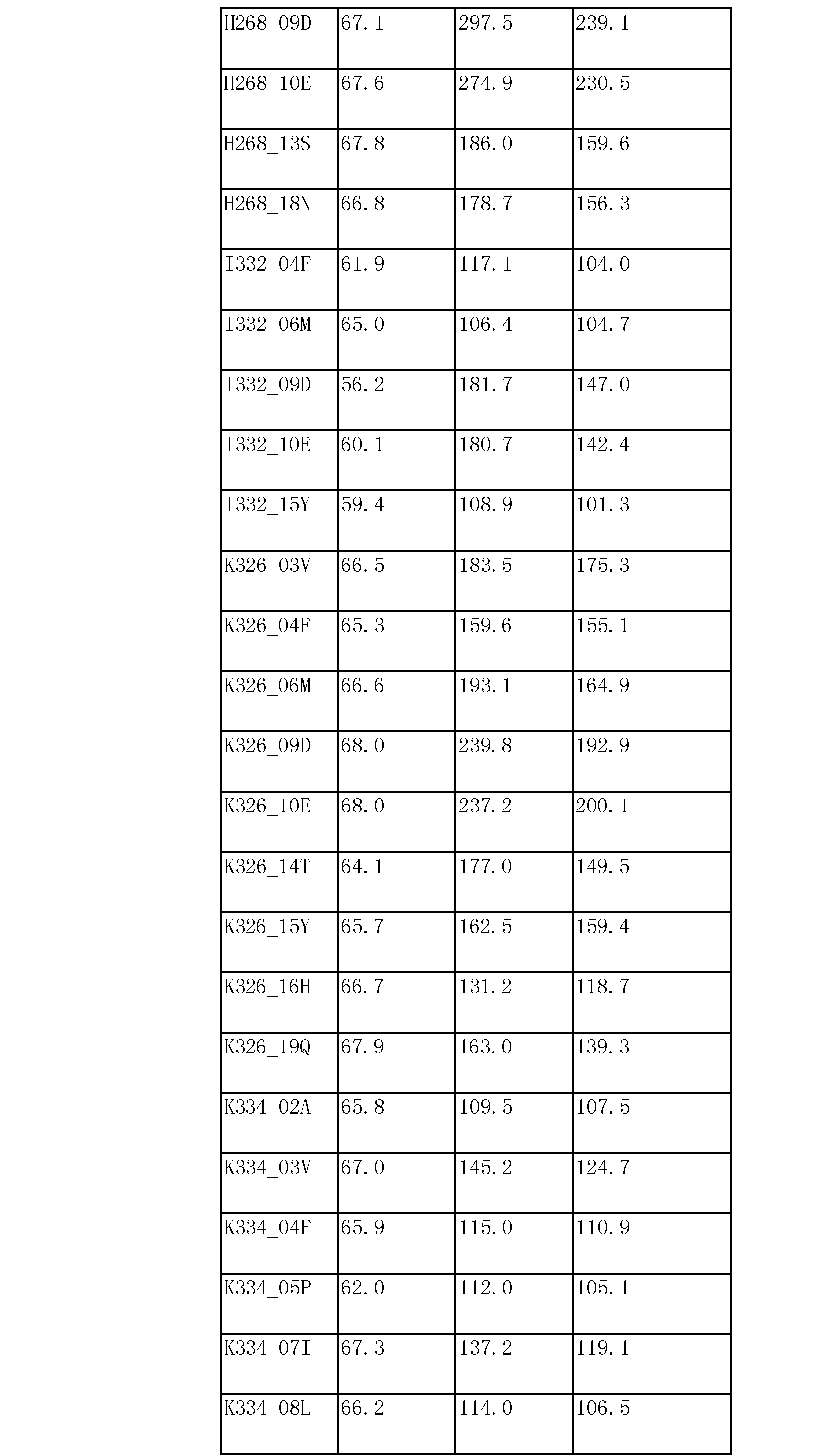 Figure CN103827300AD01451