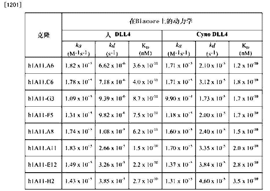 Figure CN102906113BD01222