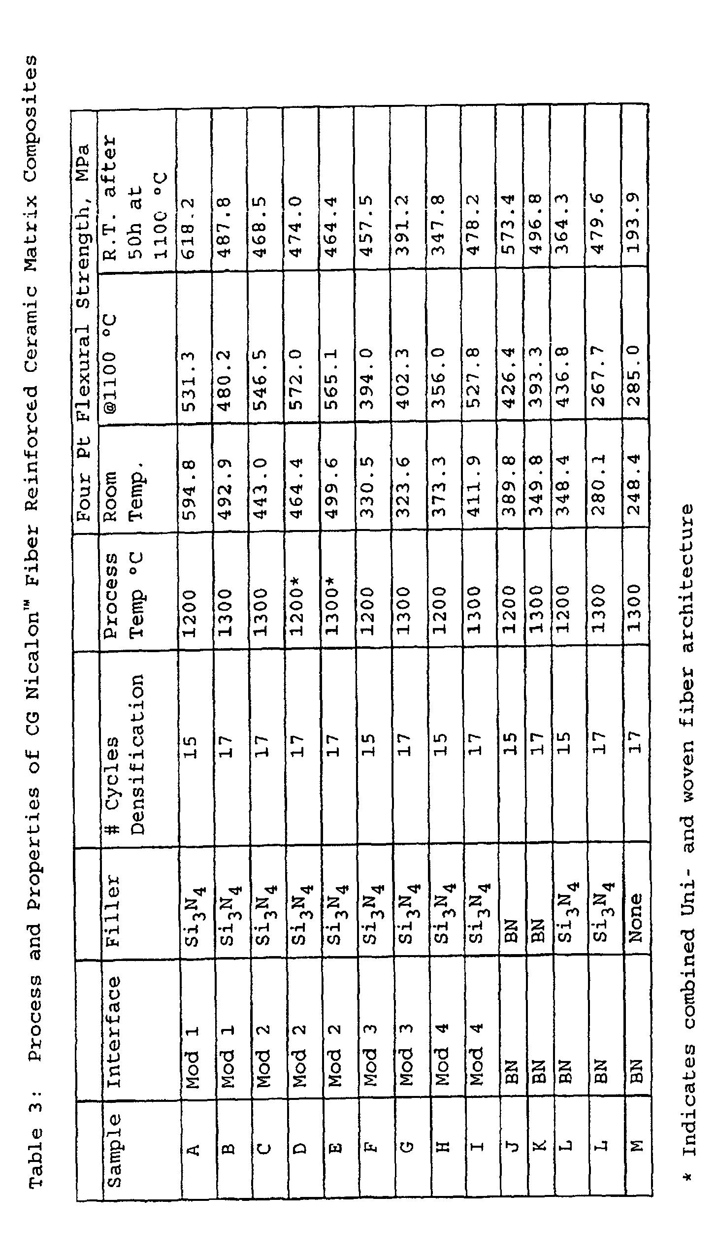 Figure 00230001