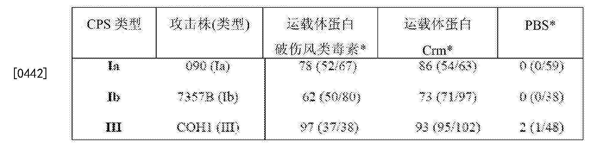 Figure CN103209708BD00491