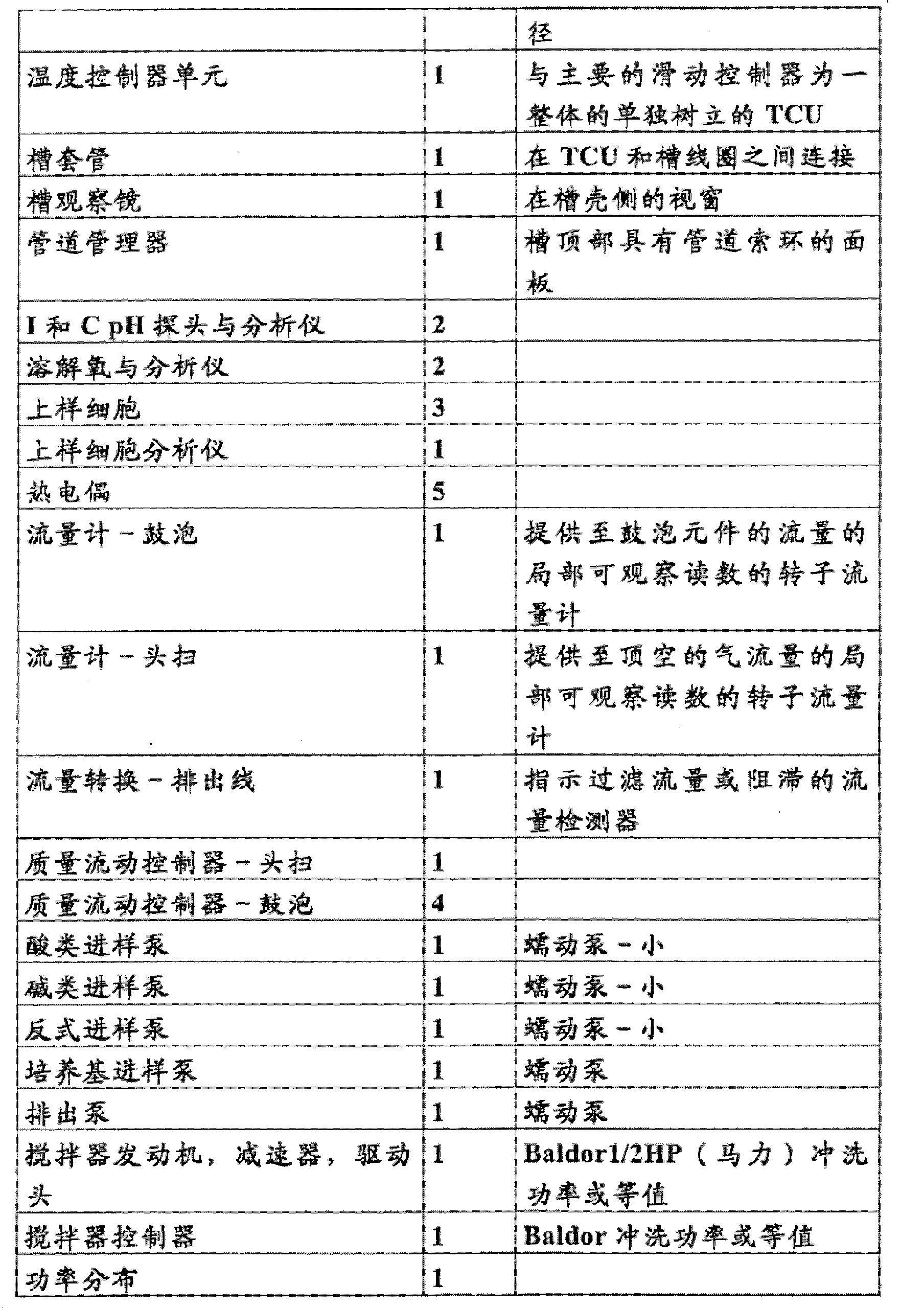 Figure CN102492607BD00111