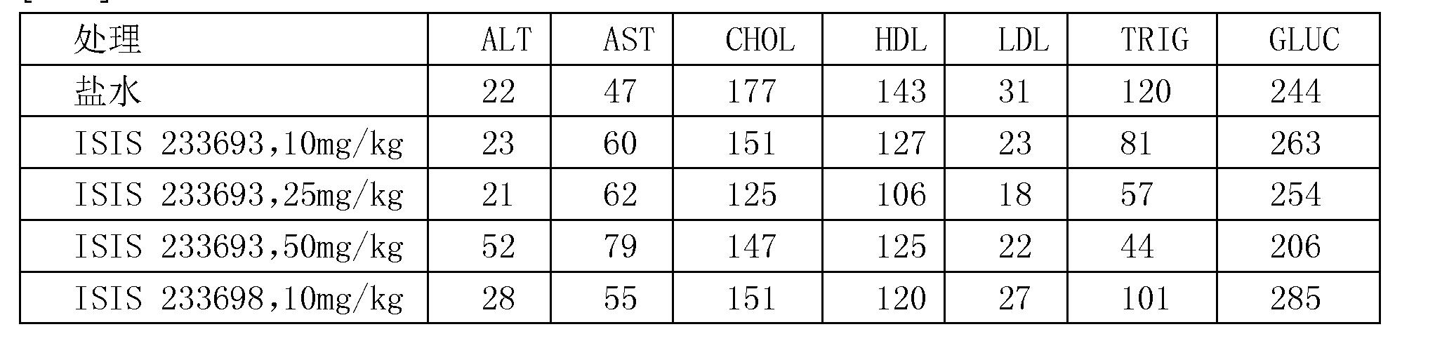 Figure CN102753186BD00483