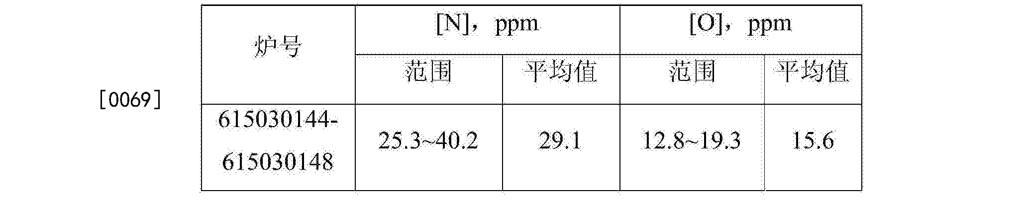 Figure CN104946972BD00083