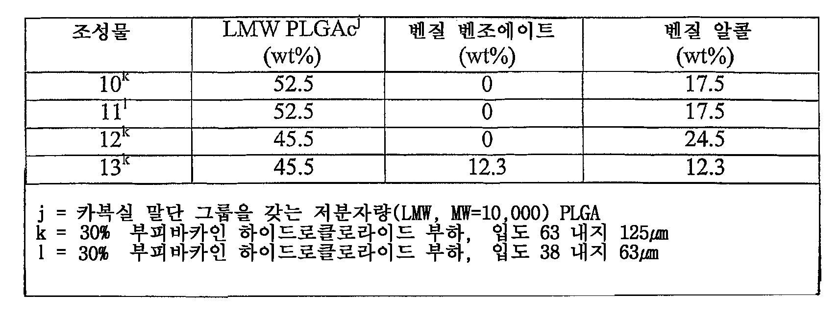 Figure 112005075785001-PCT00003