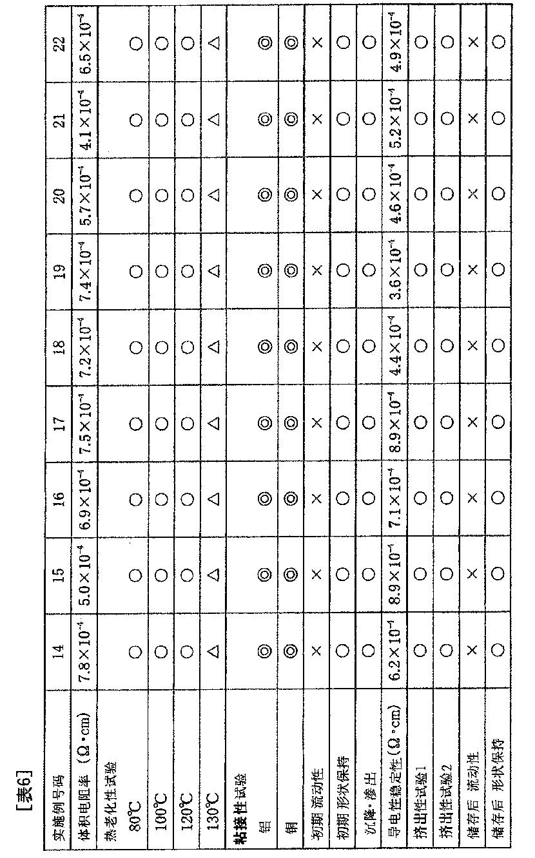 Figure CN103237863BD00251