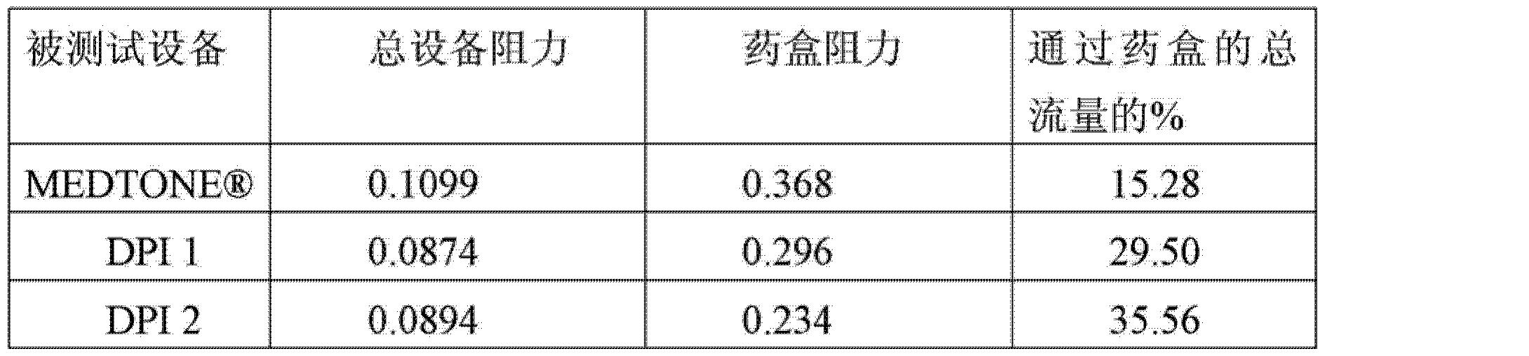 Figure CN102985125AD00331