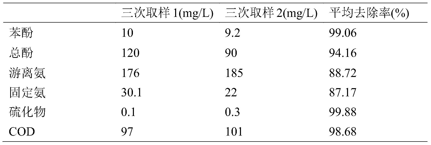 Figure PCTCN2015079705-appb-000004