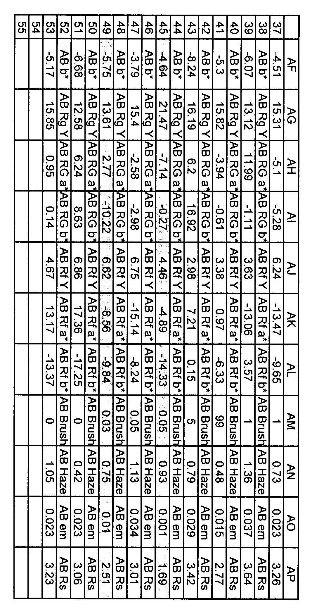 Figure 112007089054445-pct00010