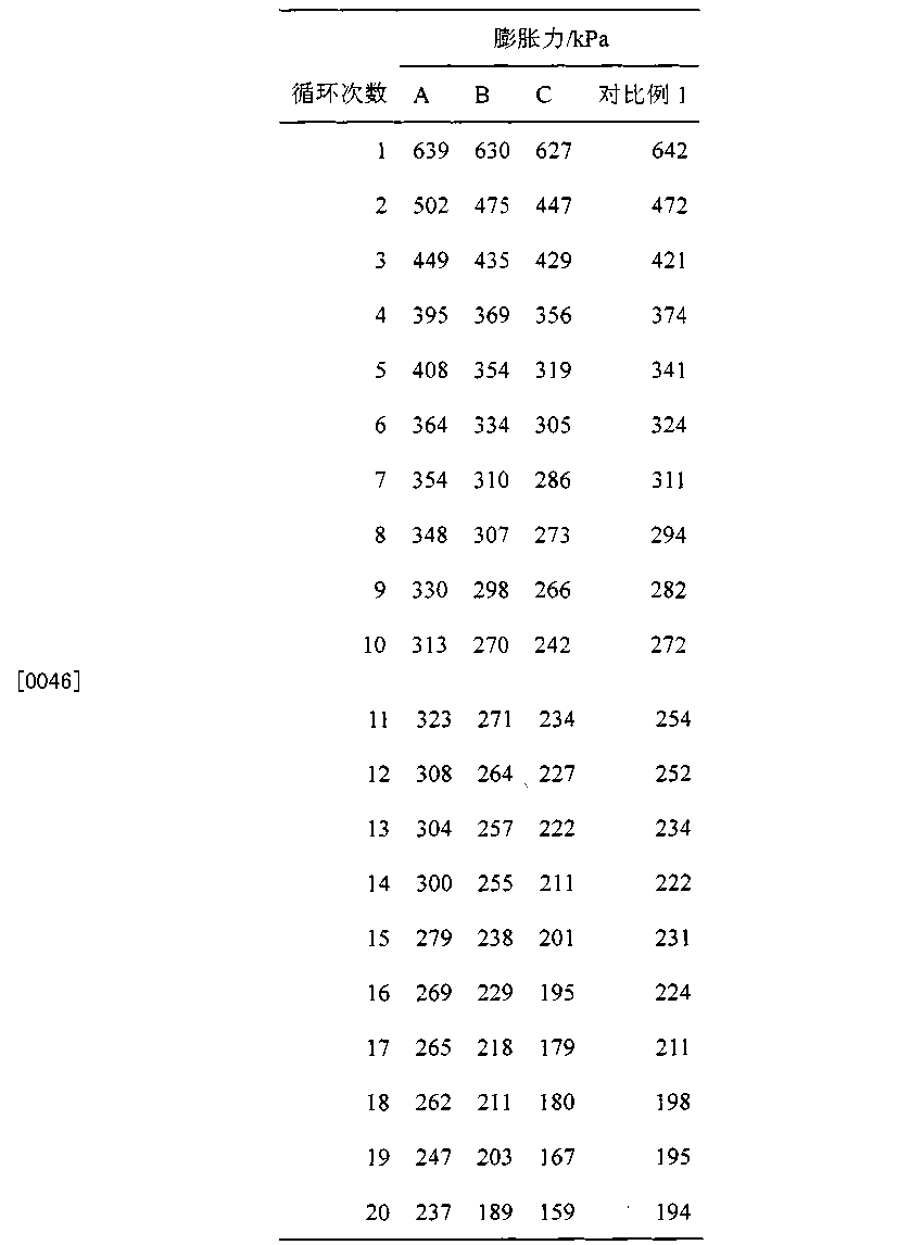 Figure CN104727903AD00081