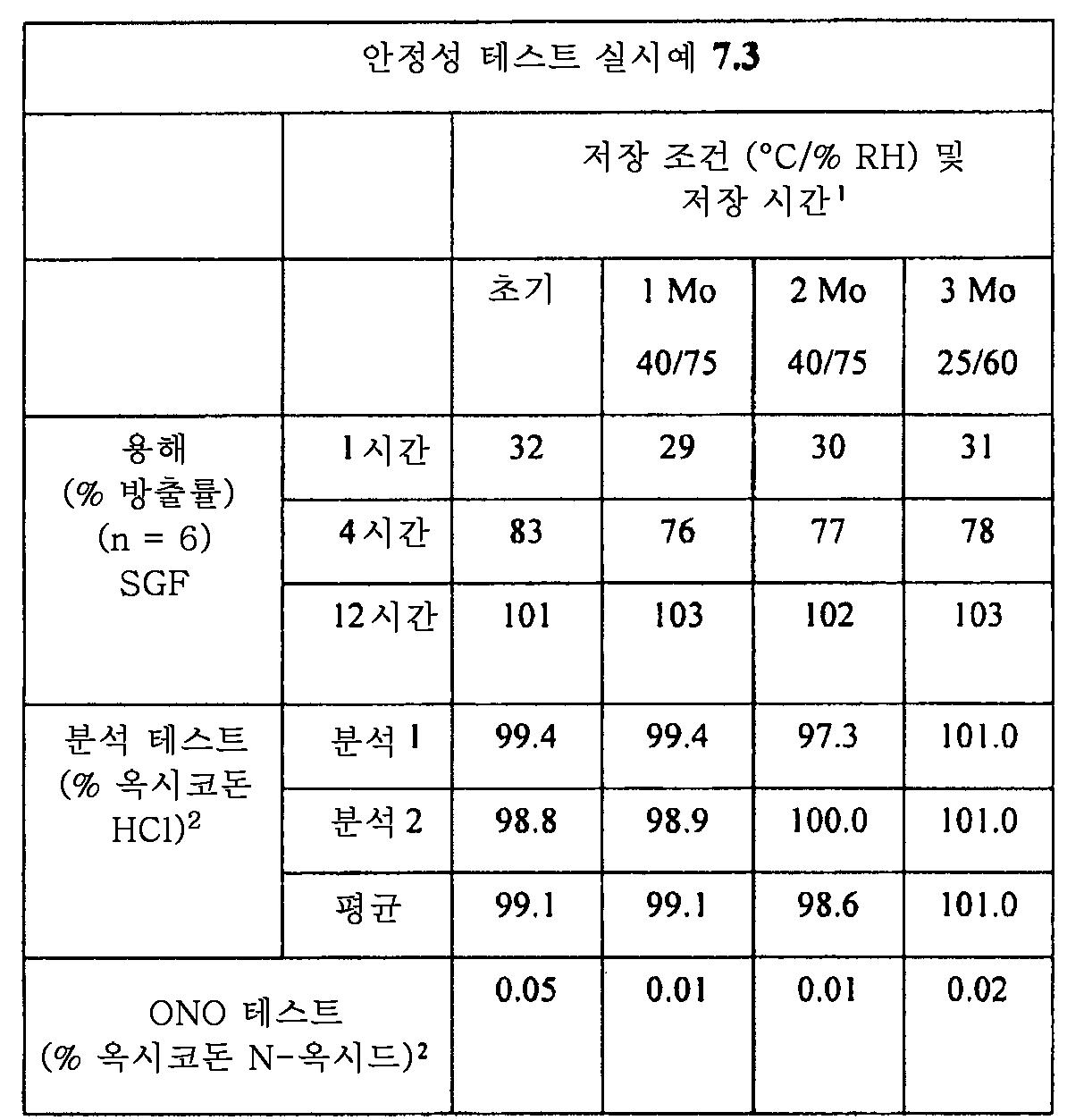 Figure 112011082183604-pat00028