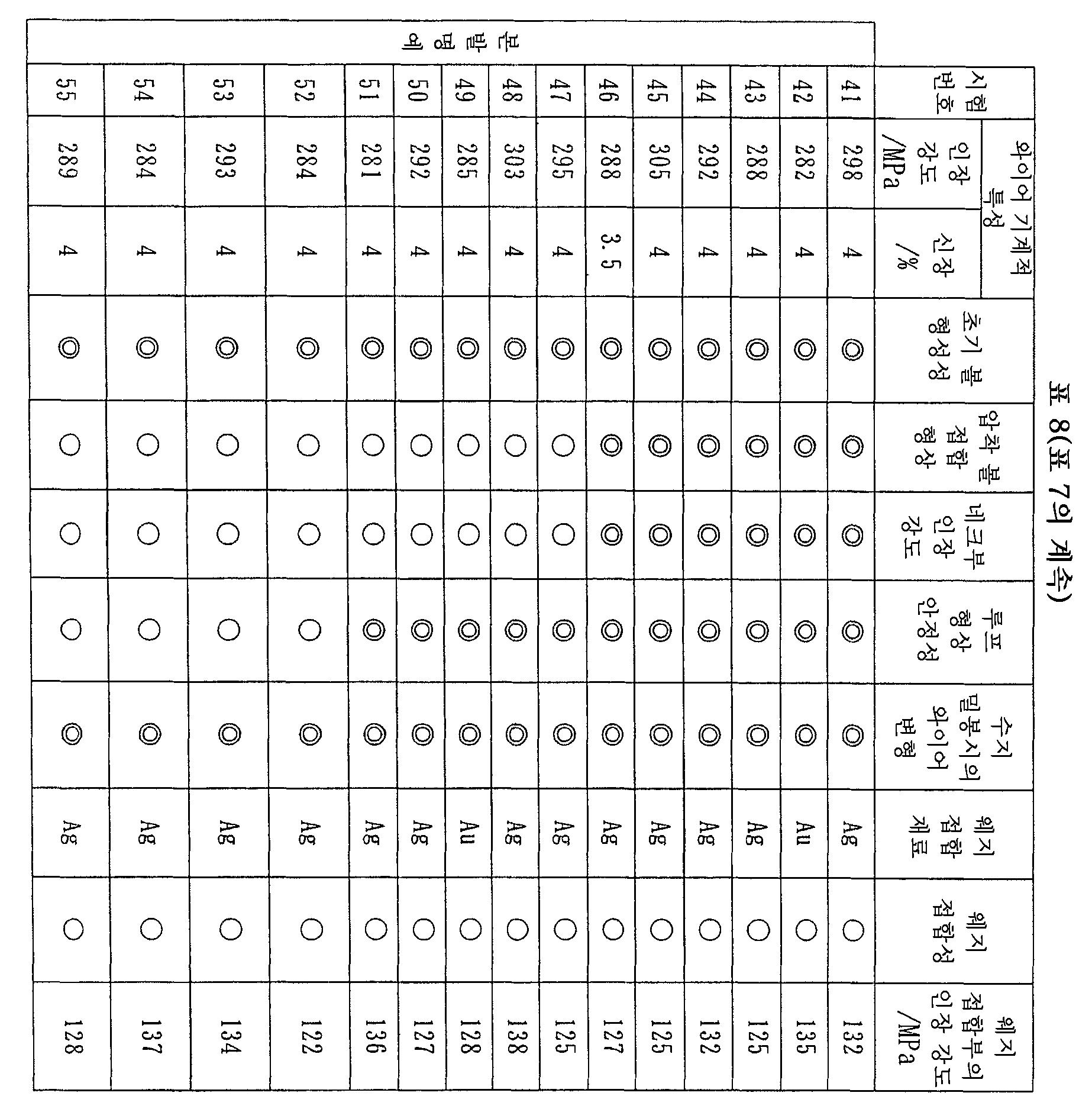 Figure 112007056594314-pct00008