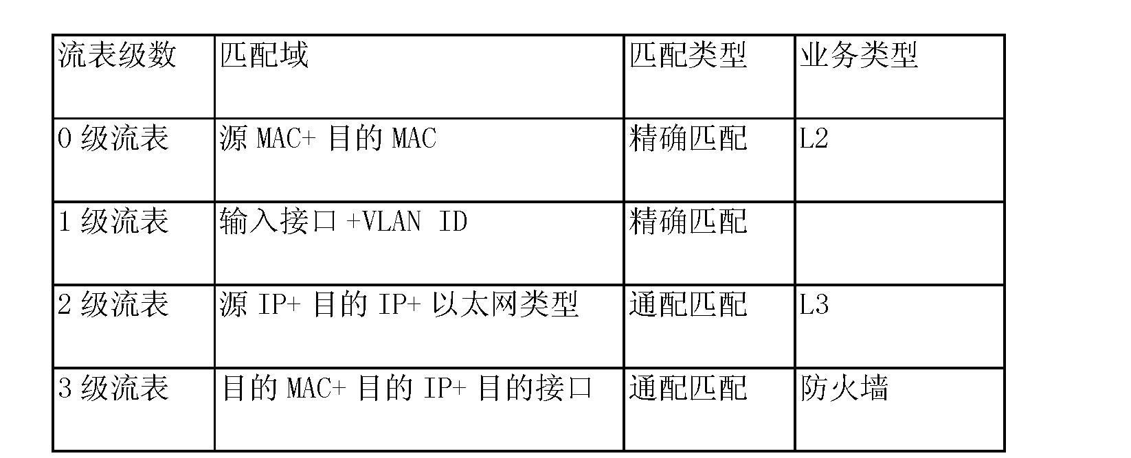 Figure CN104079492AD00221