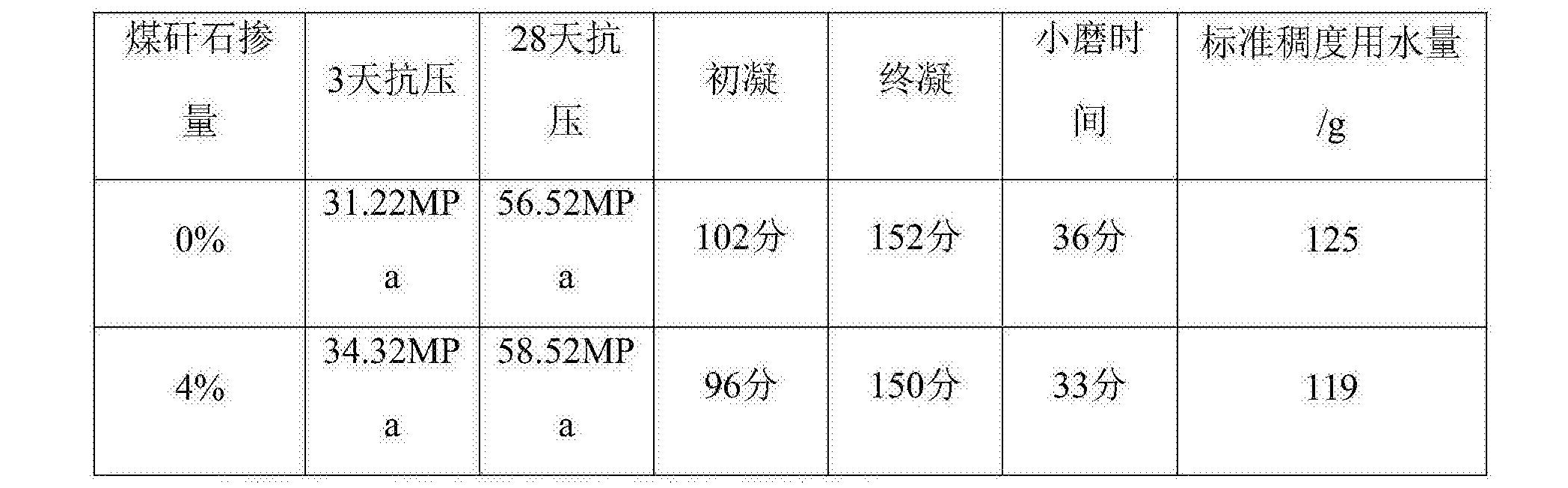 Figure CN106277865BD00063