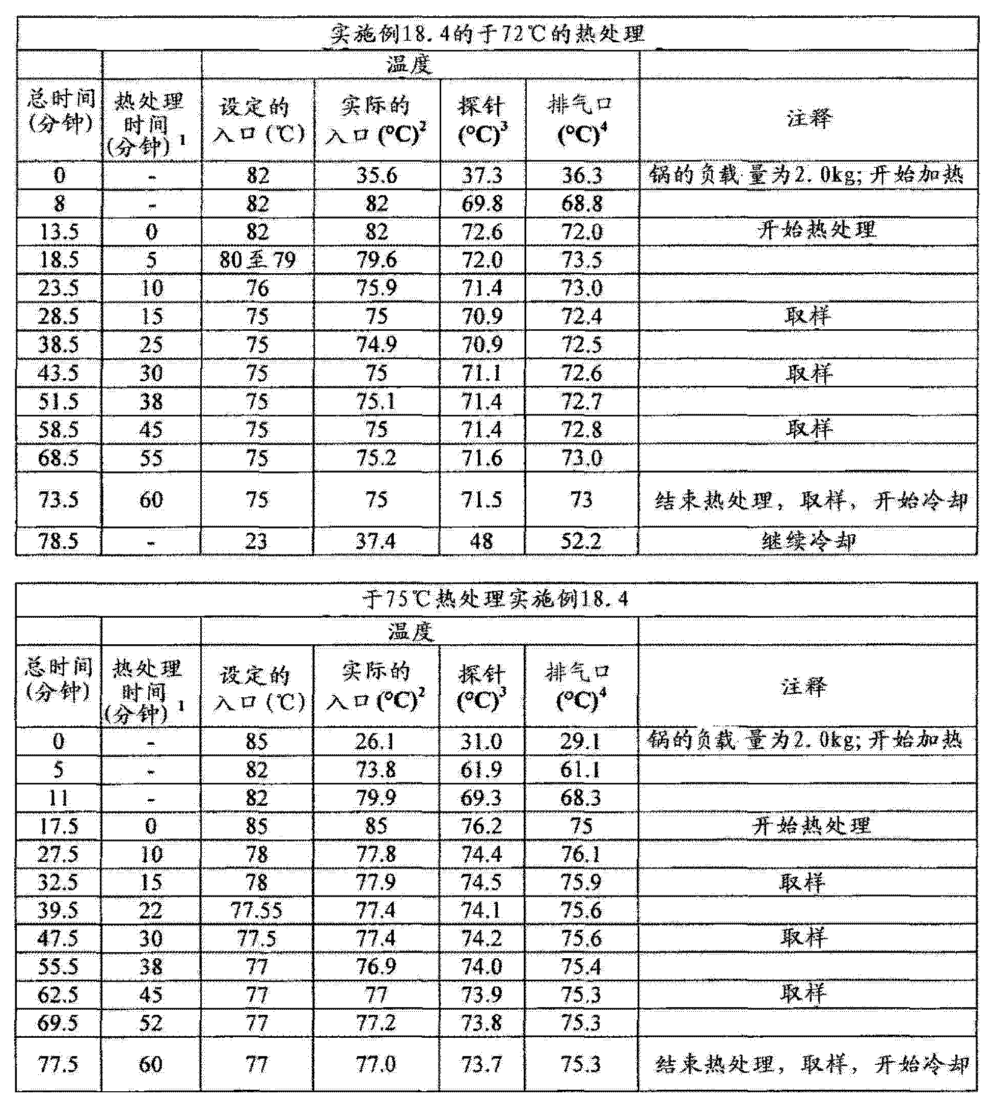 Figure CN102657630AD01241