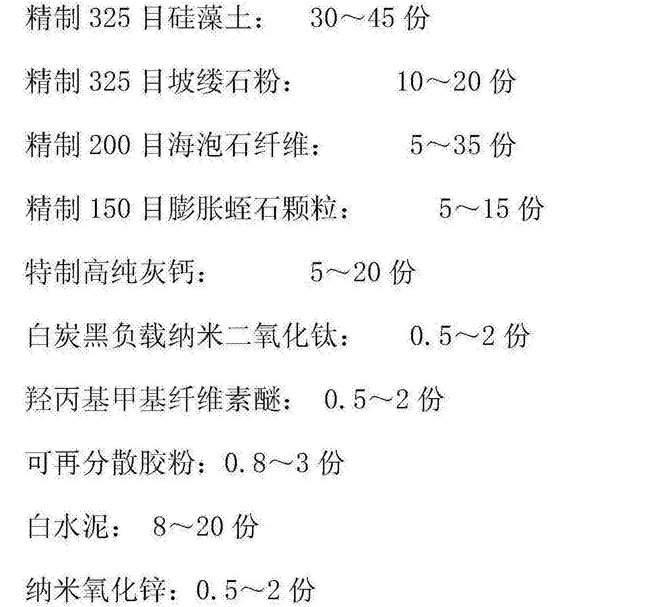 Figure CN106699061AC00021