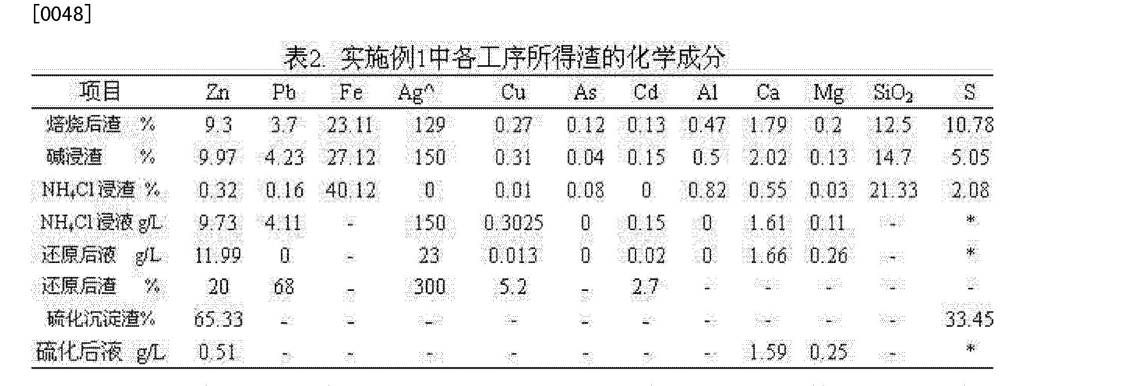 Figure CN102747226BD00072