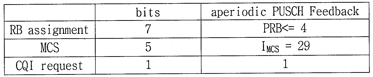 Figure 112012500837864-pct00035