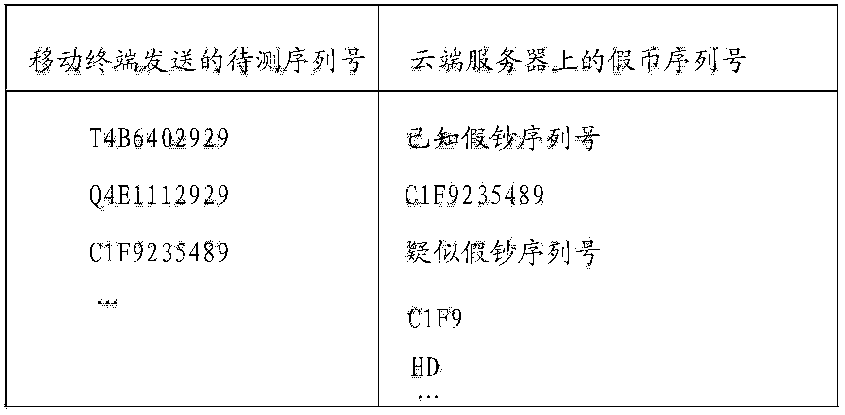 Figure CN103544763AD00071