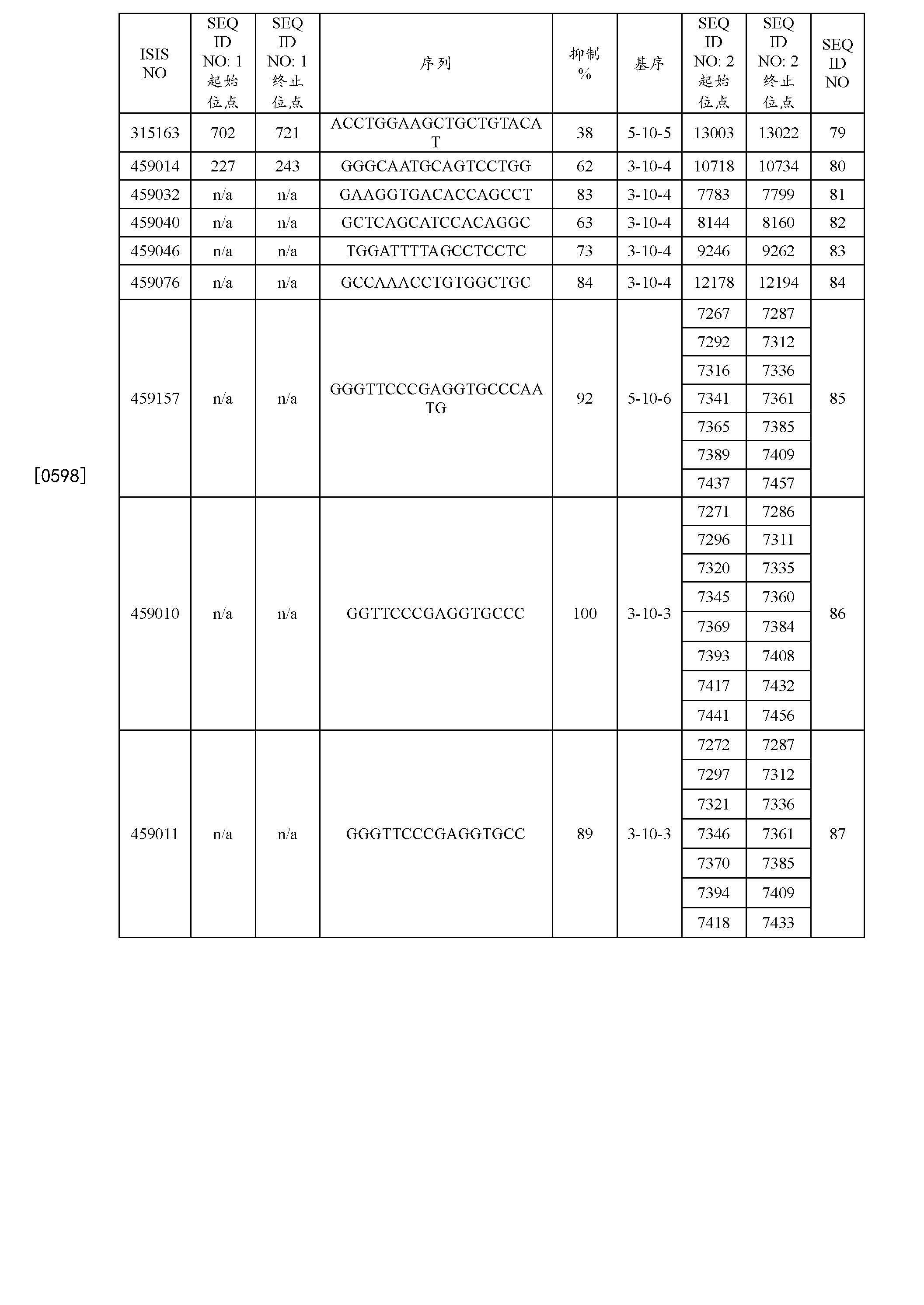 Figure CN103814132BD00621