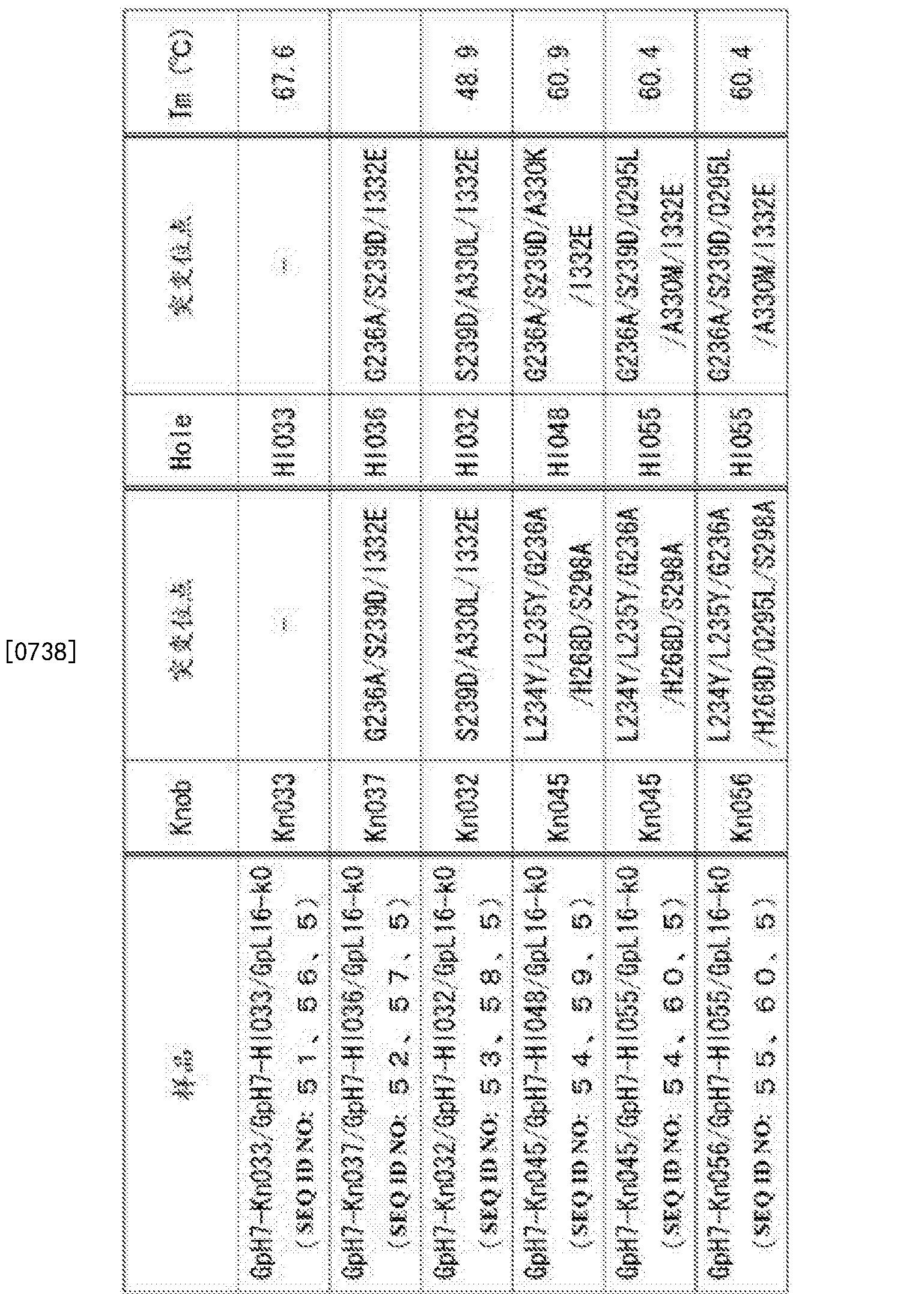 Figure CN105102618BD01381