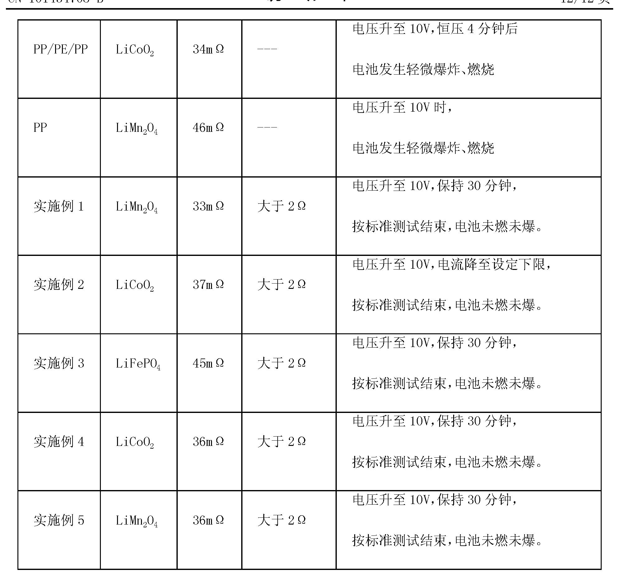 Figure CN101434708BD00161