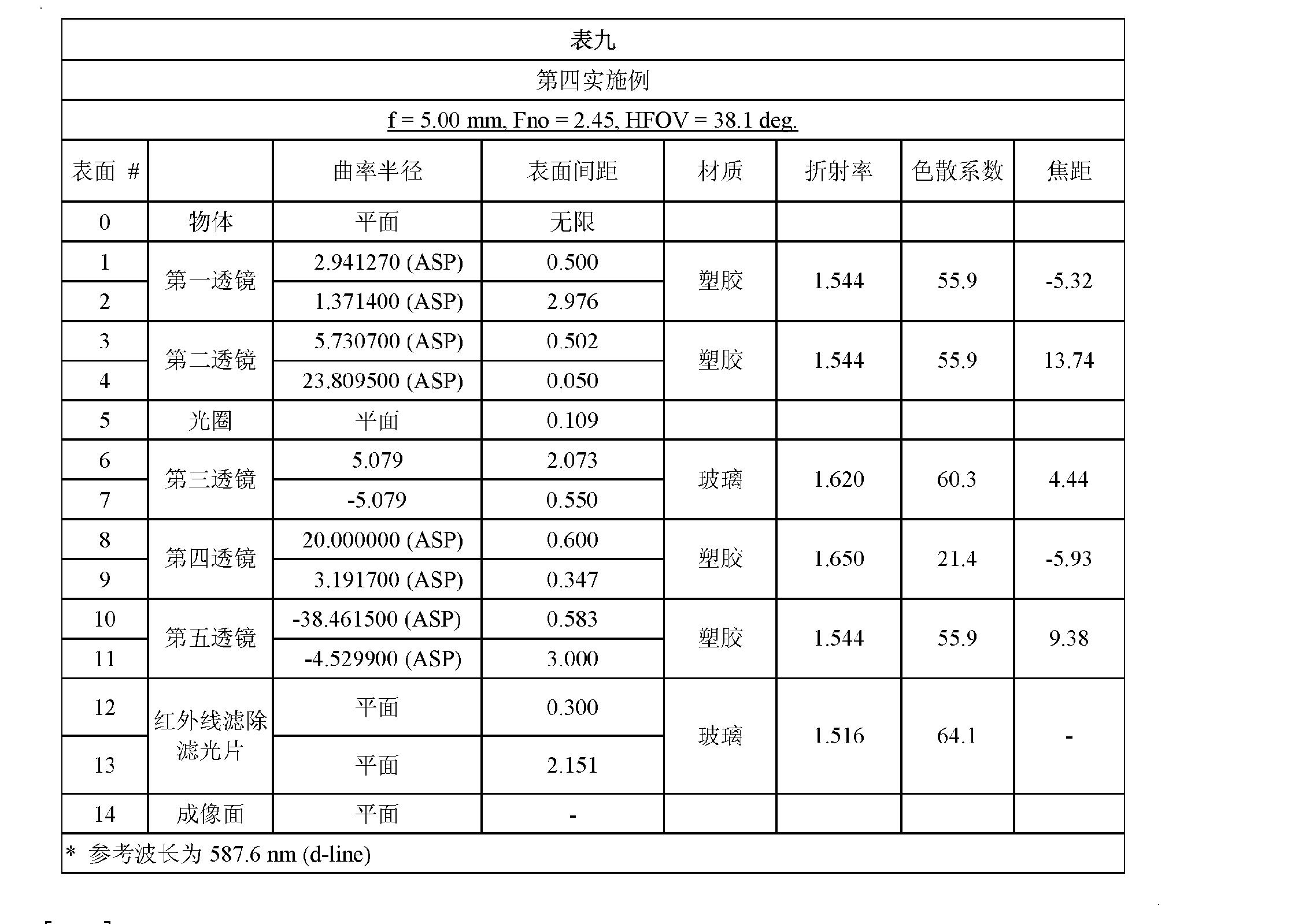 Figure CN202166776UD00161
