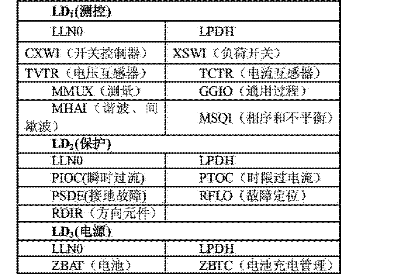 Figure CN103023149AD00111