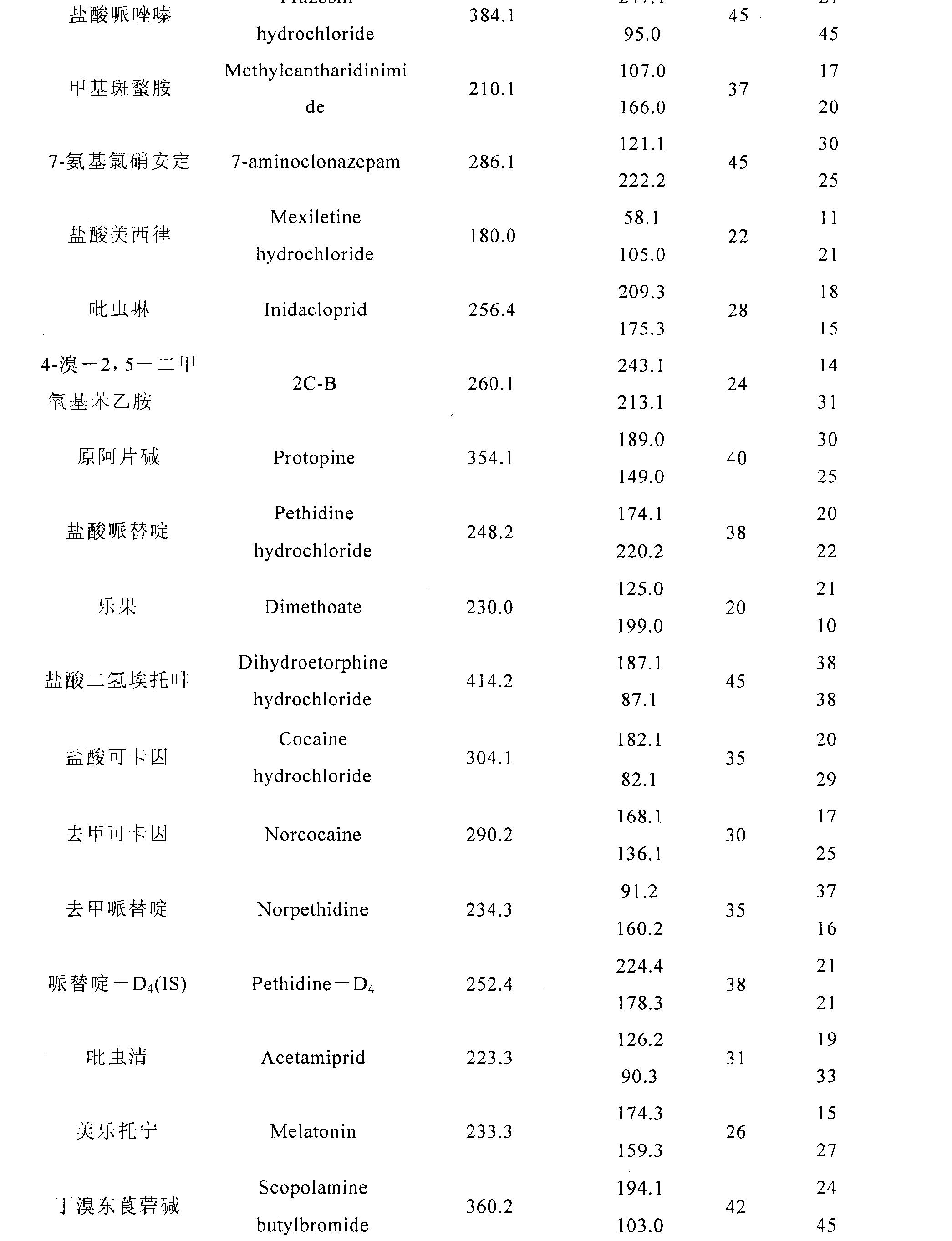 Figure CN101398414BD00151