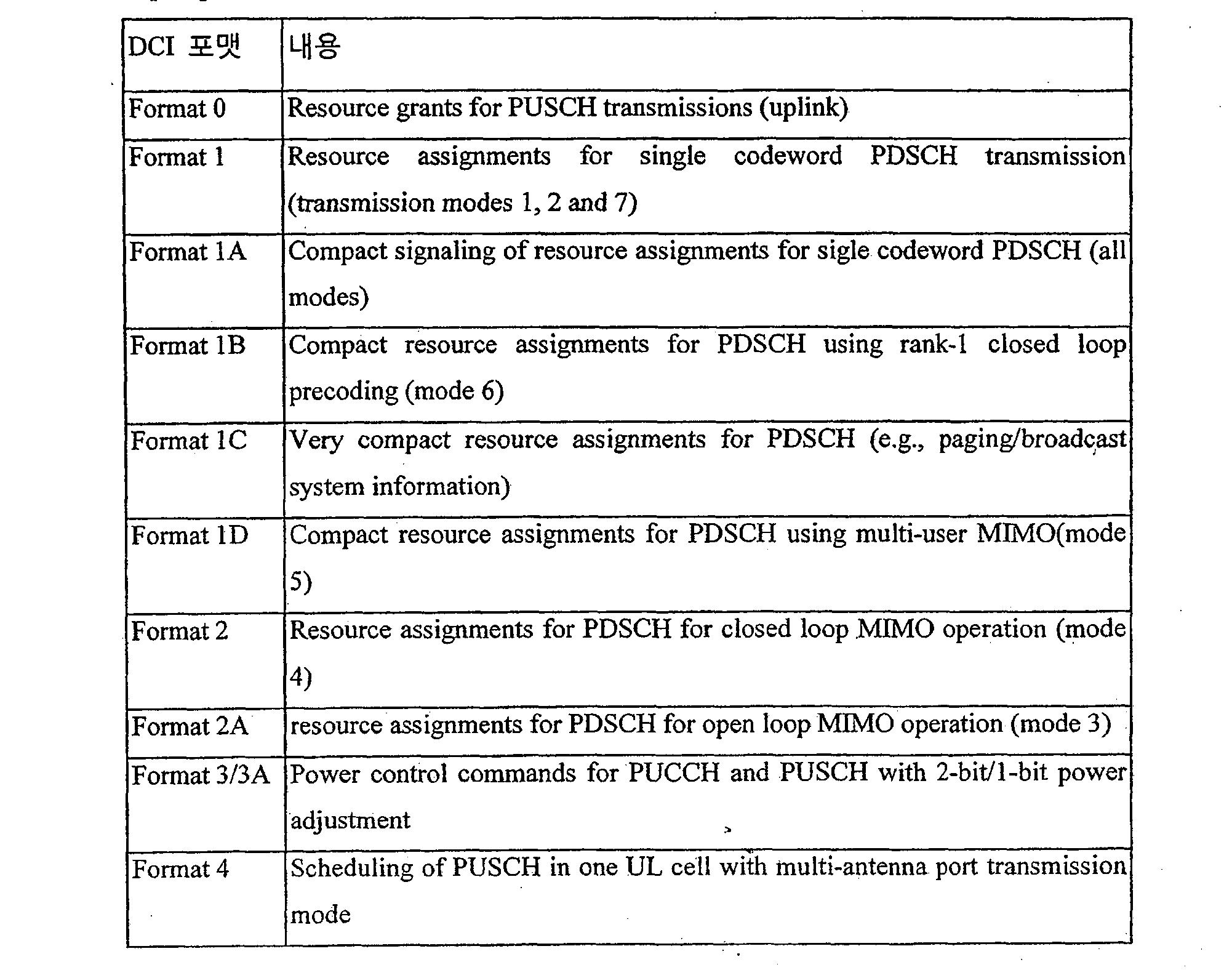 Figure WO-DOC-TABLE-4