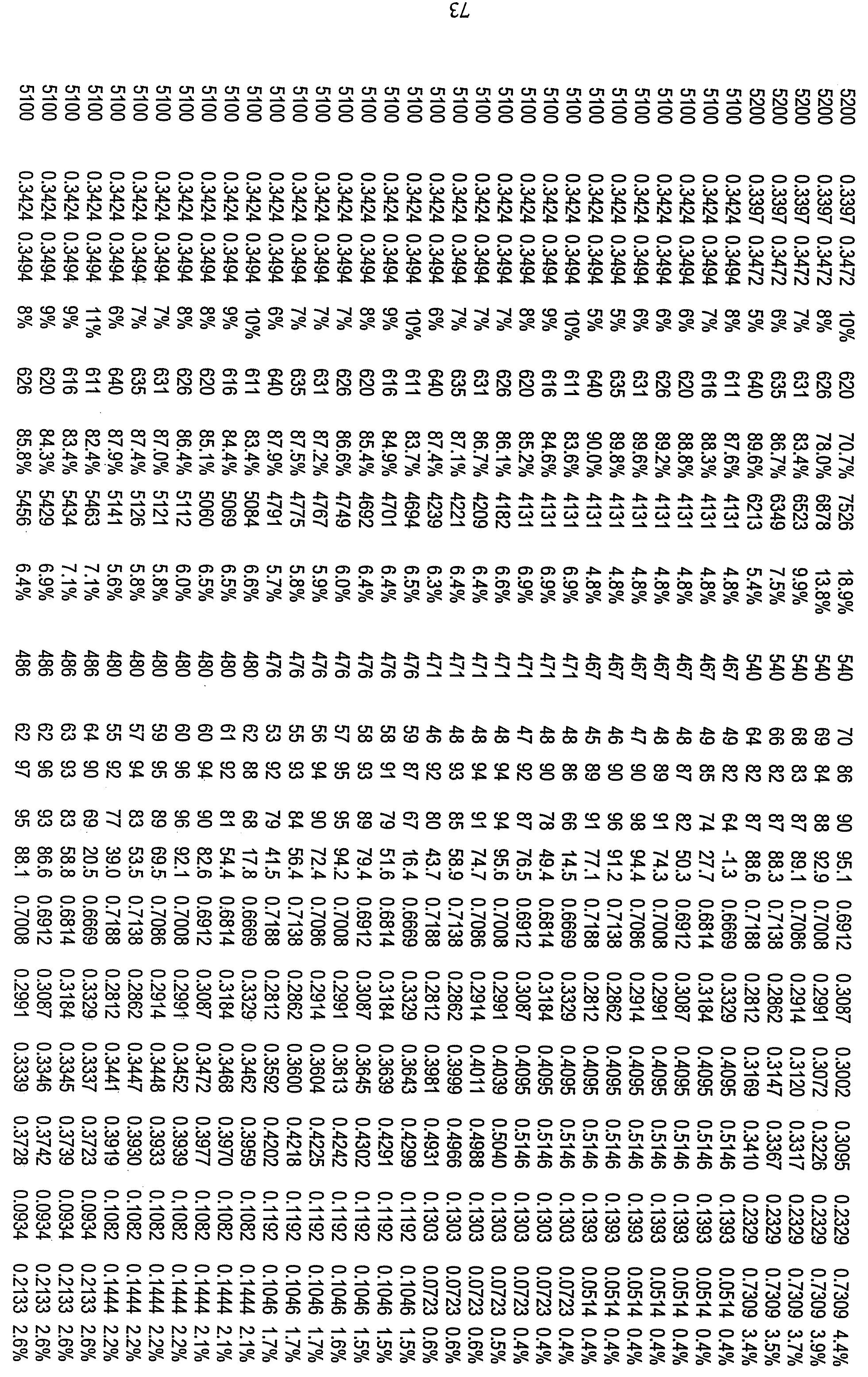 Figure 112010029469117-pct00039