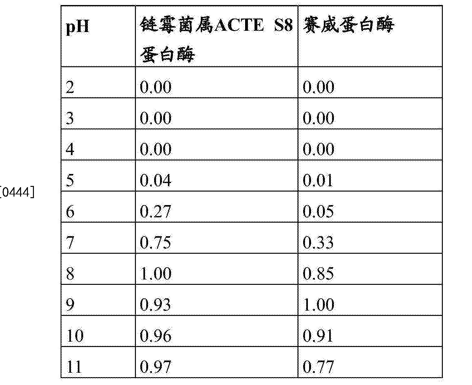 Figure CN104271726BD00511