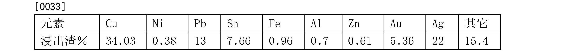 Figure CN104532005BD00052