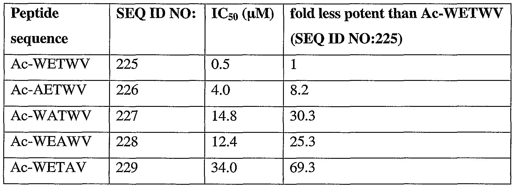 Wo2003004604a9 Phage Displayed Pdz Domain Ligands Google Patents 1995 Gm Fleetwood Brogh 57 Fuse Box Diagram Figure Imgf000152 0001
