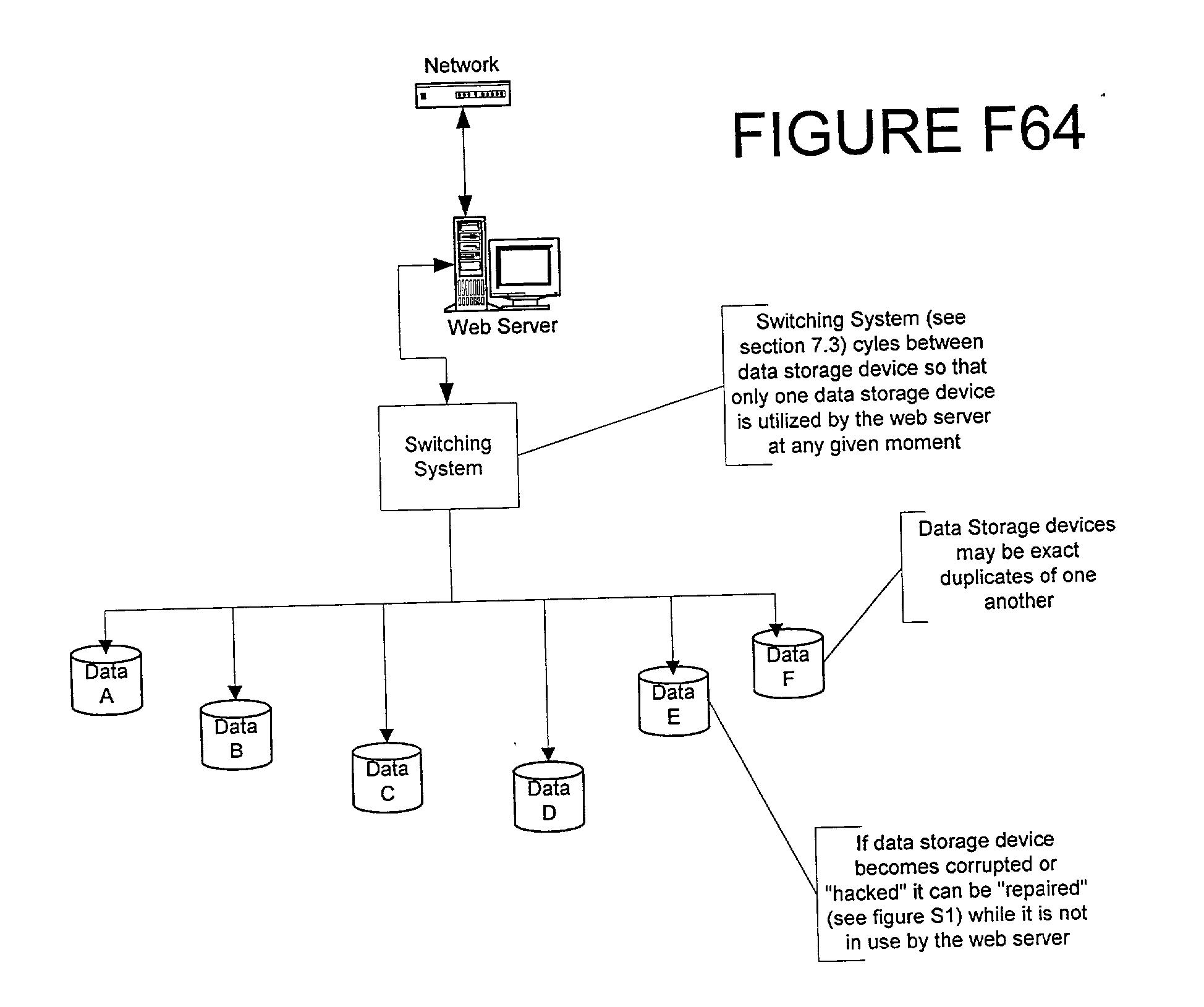 Figure US20020188887A1-20021212-P00068