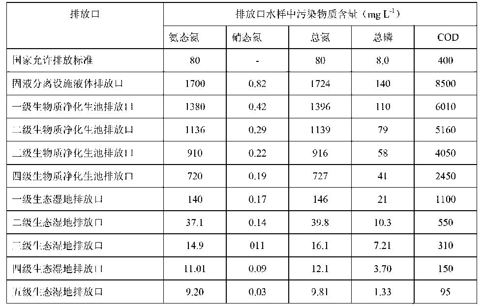 Figure CN103359881BD00081